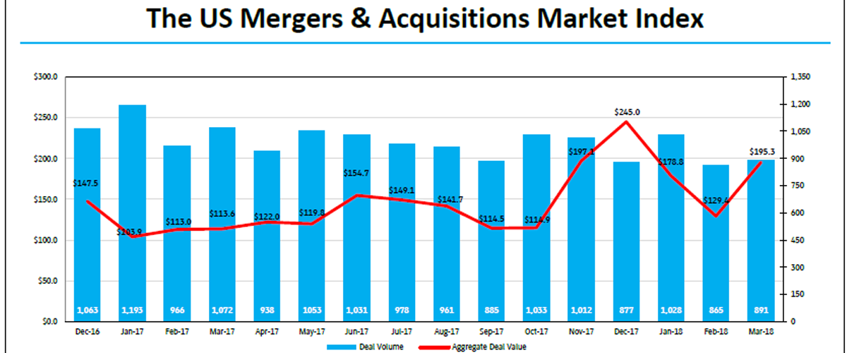 merger and acquisition-brentwood-growth.com